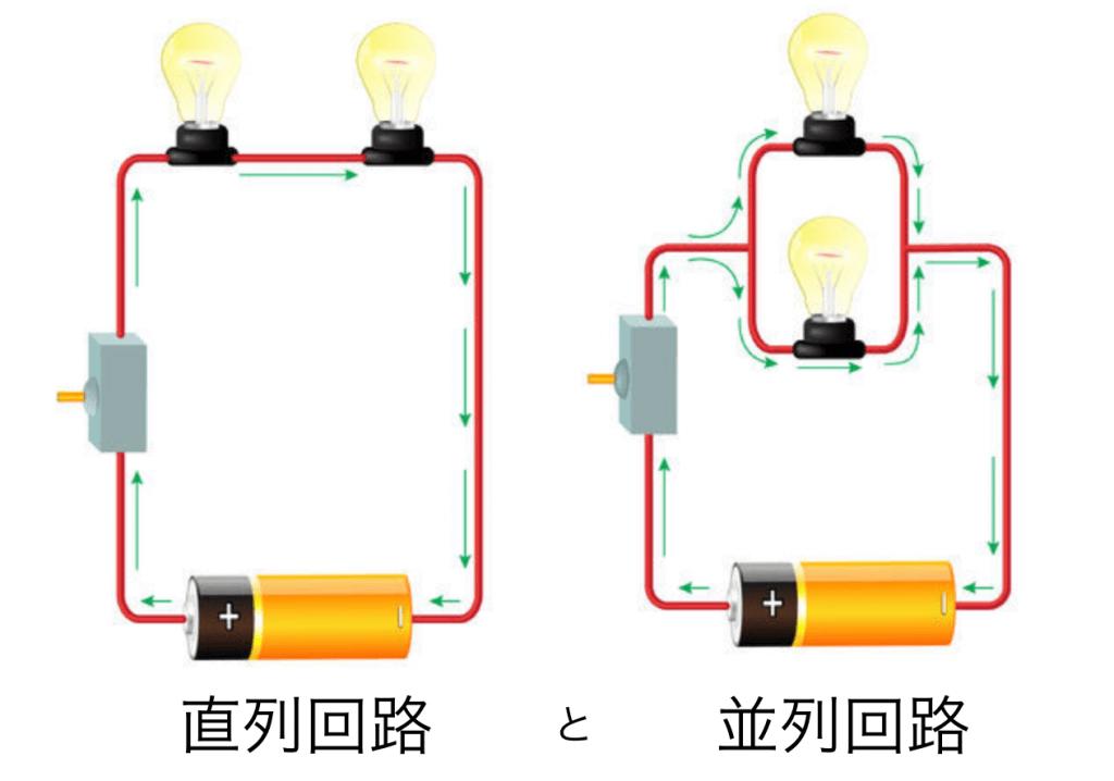 直列回路と並列回路の違いと性質!押さえておきたい10のポイント